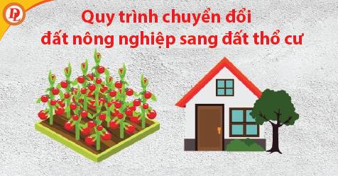 Quy trình chuyển đổi từ đất nông nghiệp sang thổ cư